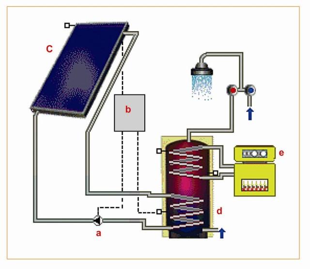 Schema Elettrico Scaldabagno : Schema funzionamento scaldabagno a gas fare di una mosca